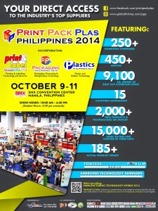 2014 PrintPackPlas Expo